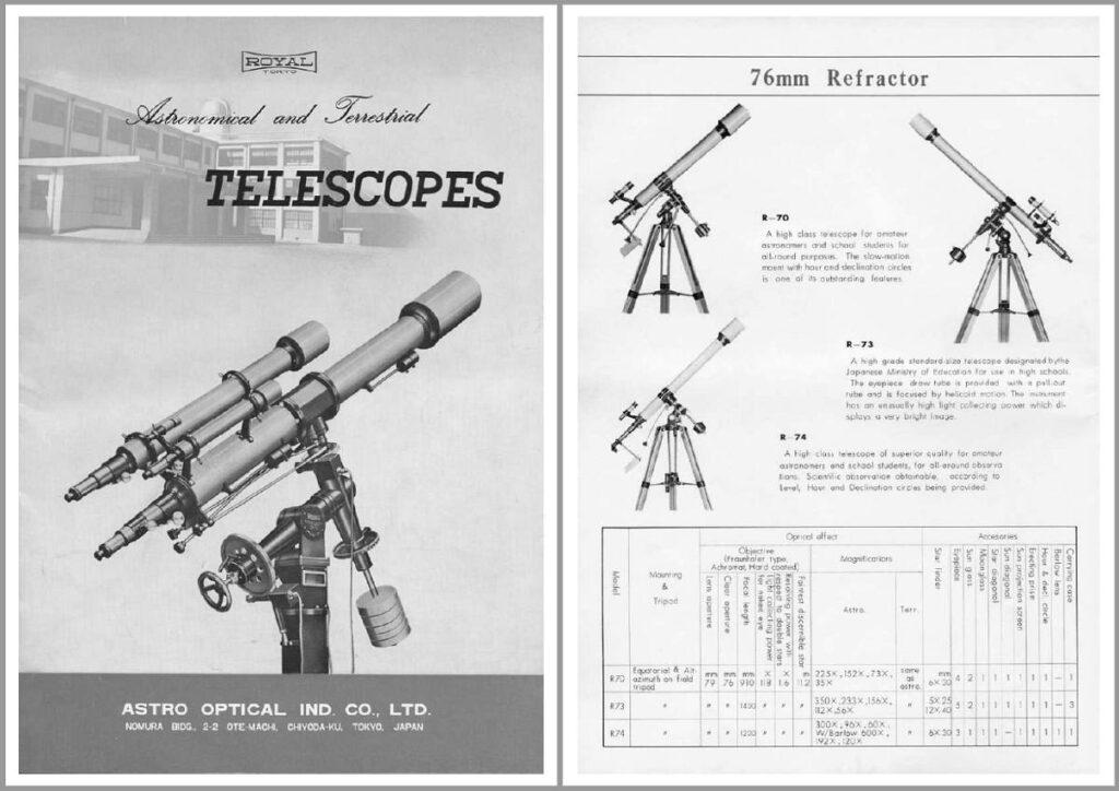 Folder Astro Optical
