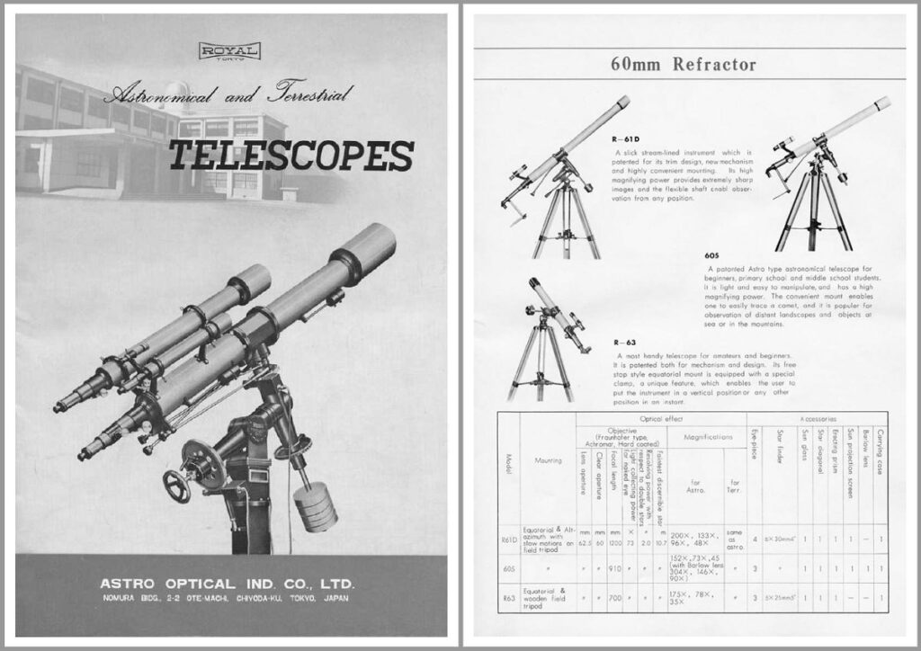 Royal Astro R-63 - katalog